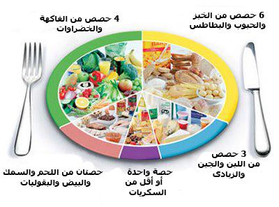 الأكل المتوازن للتخسيس